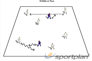 SEMI FUNCTIONAL PRACTICE :: Dribble or PassFootball Drills Coaching
