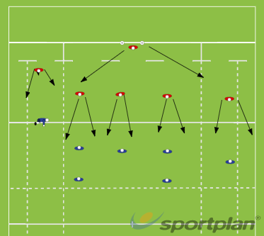 Autosave 86167086Rugby Drills Coaching