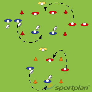 Tackle ChannelTacklingRugby Drills Coaching