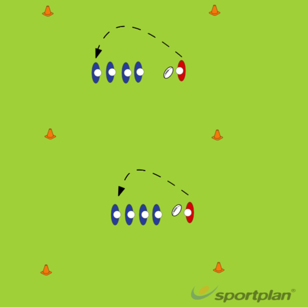 Catch the Snake's TailWarm UpRugby Drills Coaching