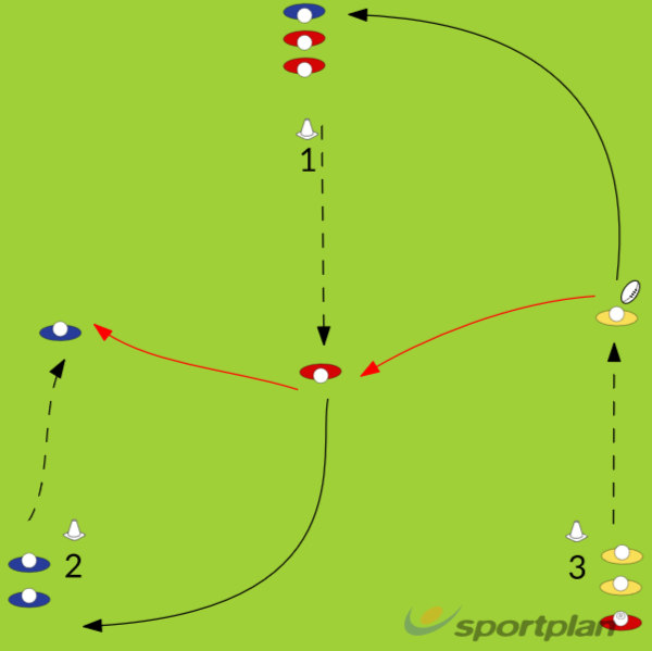Copy of Warm Up GameRugby Drills Coaching