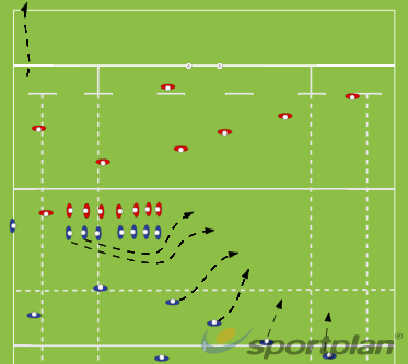 Line out: Back PeelLineoutRugby Drills Coaching
