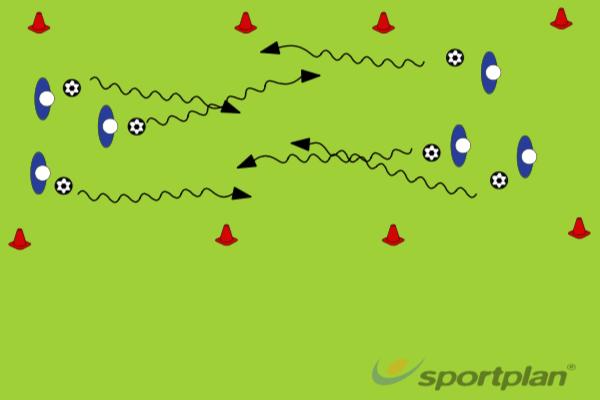 Kitchener U14's1v1s and 2v2'sFootball Drills Coaching