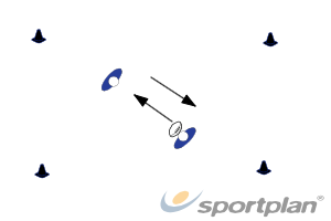 Paired Quick HandsRugby Drills Coaching