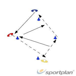 Square passingHockey Drills Coaching