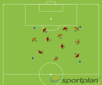 Warm-UpFootball Drills Coaching