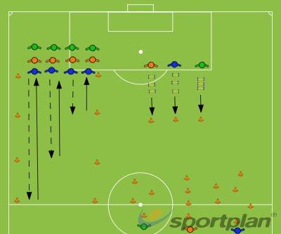 Non Ball and Ball Related Fitness Drill.AgilityFootball Drills Coaching