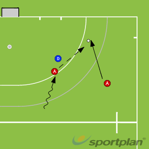 2v1: Passing Behind the DefenderHockey Drills Coaching