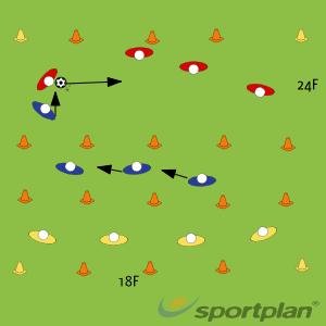 L2 IMPROVE DEFENSIVE PRESSINGDefendingFootball Drills Coaching
