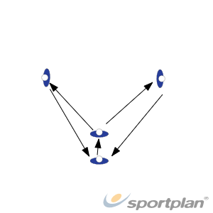 Pyramid Spin PassingPassingRugby Drills Coaching