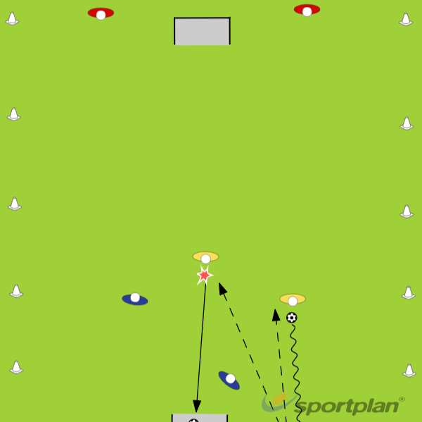 2 v 2 AttackConditioned gamesFootball Drills Coaching