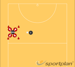 Autosave 31028628Netball Drills Coaching