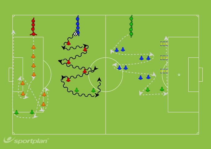Coordination Circuit- 6 Minutescircuit 1Skill CircuitFootball Drills Coaching