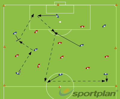 Ball Possession - Keeping the ball (10 passes)PossessionFootball Drills Coaching