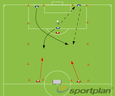 1 V 1 and 3 V 3 (two touch)Passing and ReceivingFootball Drills Coaching