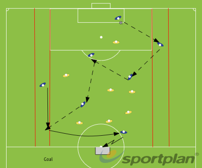 Positional Game 2 and 5Conditioned gamesFootball Drills Coaching