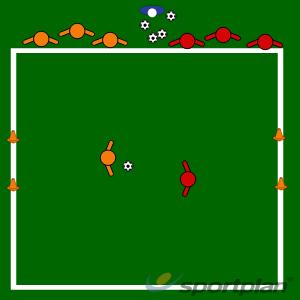 Numbers GameFootball Drills Coaching