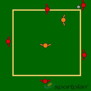 5 v 2 Angle Of Support Passing DrillFootball Drills Coaching