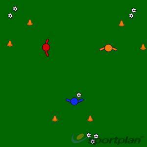 1 v 1 v 1 Triangle GameFootball Drills Coaching