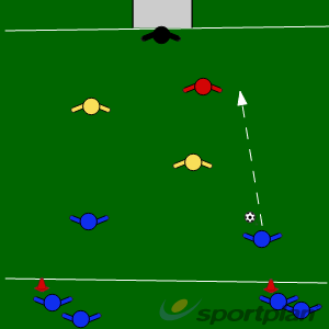 2 V 2   1 (2 v 2 plus post player/target attacker)Football Drills Coaching