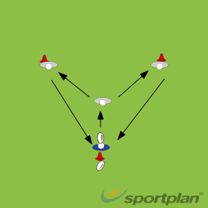 Passe du 9PassingRugby Drills Coaching