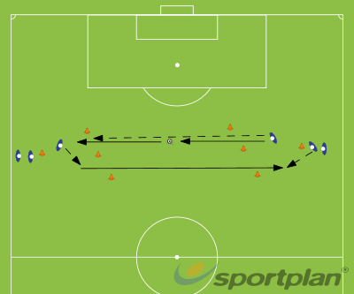 Two Touch, Past PressureFootball Drills Coaching