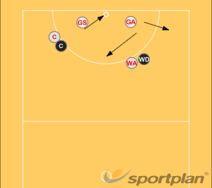 ATTACKING DRILLS SESSION TWO3 Straight Forward Running EvasionsDecision MakingNetball Drills Coaching