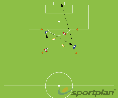 4 vs 2- 10 Passes and ScoreFootball Drills Coaching