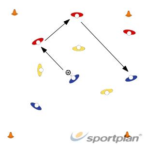 6 vs 3 PossesionPossessionFootball Drills Coaching