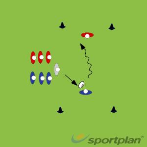 Main sessionRugby Drills Coaching