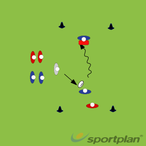 Main session - progression - 10 minsRugby Drills Coaching