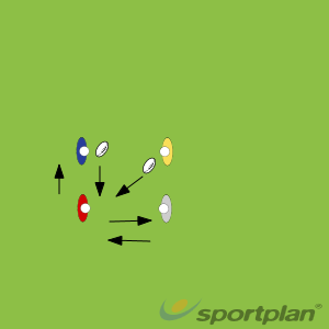 Break out for some quick hands workRugby Drills Coaching