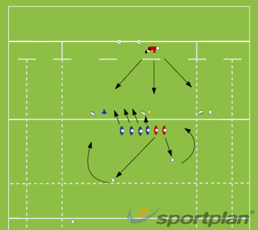 Counter Attack- RealignmentMatch RelatedRugby Drills Coaching