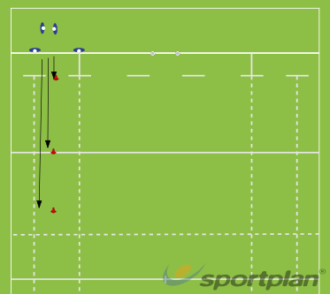 Cone SprintsRugby Drills Coaching