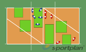 OH Scoring vs Rotational9 Conditioned gamesVolleyball Drills Coaching