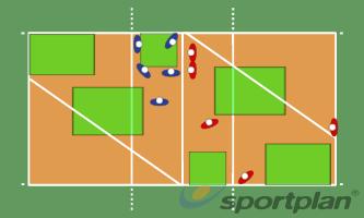 OH Scoring vs Perimeter9 Conditioned gamesVolleyball Drills Coaching
