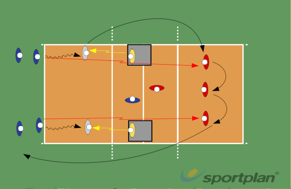 Defense & Receive Drill6 Advanced DrillsVolleyball Drills Coaching