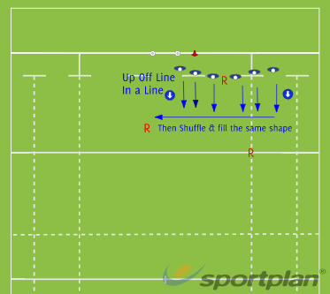Basic Defense: Step 2Defensive PatternsRugby Drills Coaching