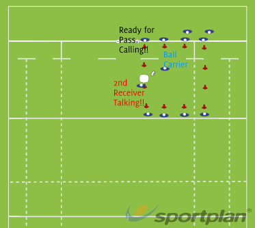 Crusaders Drill - Step 3 (Finish)PassingRugby Drills Coaching