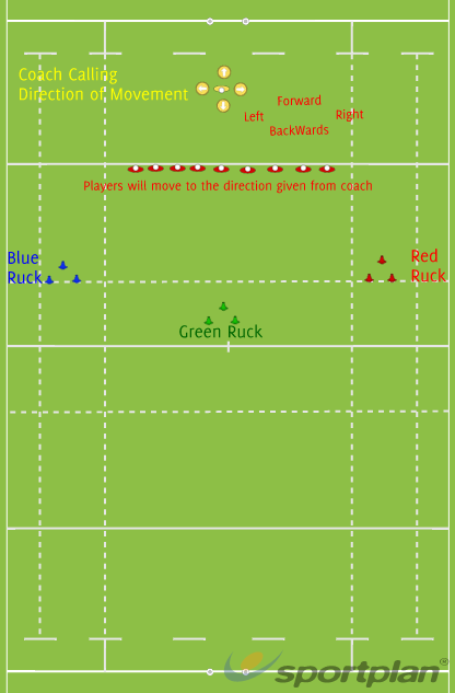Team Defence - setupDefensive PatternsRugby Drills Coaching