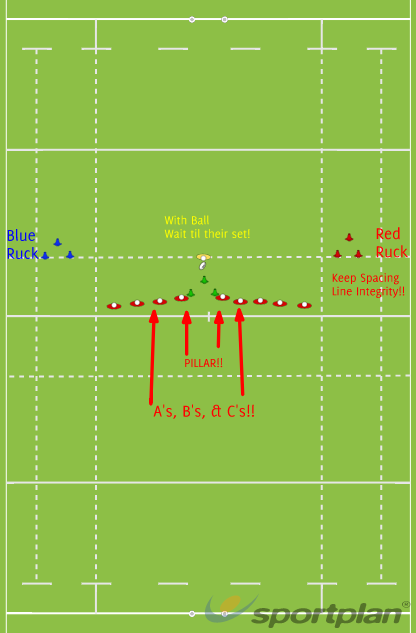 Team Defence - FinishDefensive PatternsRugby Drills Coaching