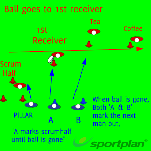 RED ball - Play - (attack off 10, or 1st receiver)Decision makingRugby Drills Coaching