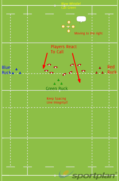 Copy of Team Defence - Step 3Defensive PatternsRugby Drills Coaching