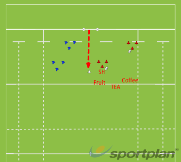 03/12/2014 - Basic AttackCoaching toolRugby Drills Coaching
