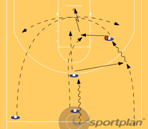 center fast breakBasketball Drills Coaching