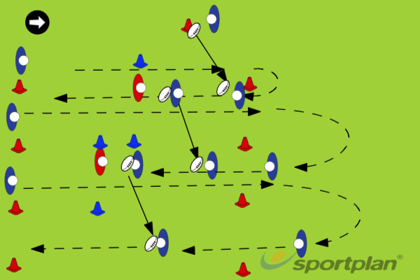 Autosave 35435397PassingRugby Drills Coaching