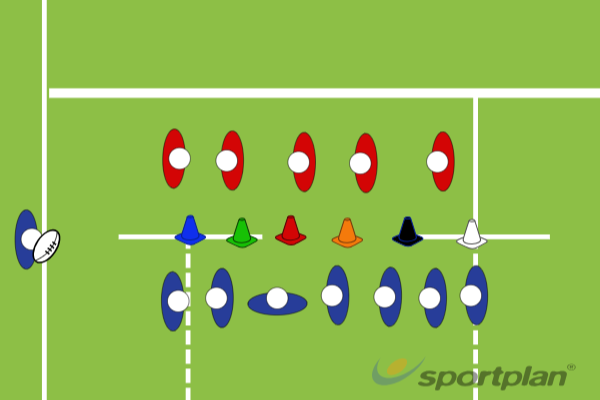 Lineouts 2Rugby Drills Coaching
