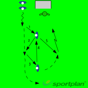 Wall Pass to a Shot #1ShootingFootball Drills Coaching