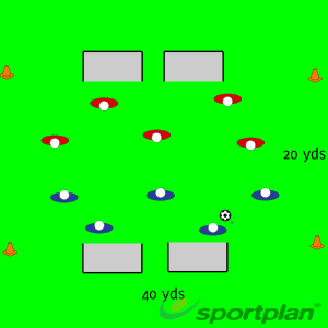 4 Goal GameConditioned gamesFootball Drills Coaching