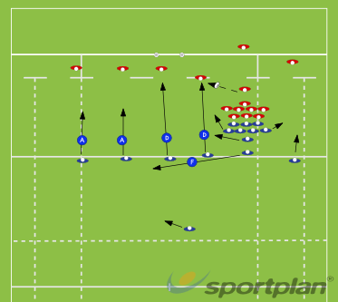 Blitz Defence A1Defensive PatternsRugby Drills Coaching